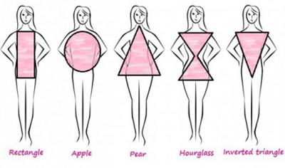 choisir-sa-robe