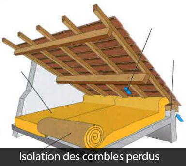Devis isolation des combles devis isolation des combles for Prix isolation combles perdus